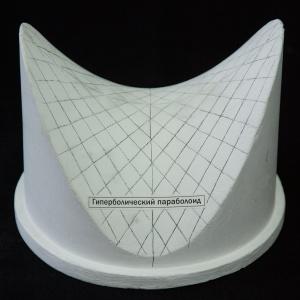 Hyperbolic paraboloids